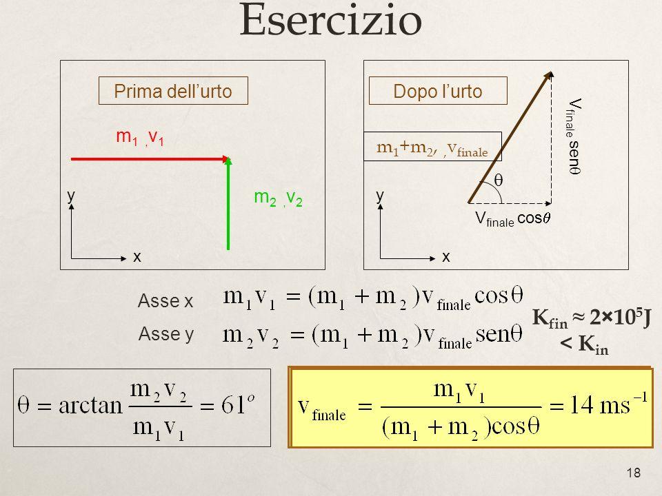 Esercizio Kfin ≈ 2×105J < Kin m1 ,v1 m2 ,v2 Prima dell'urto