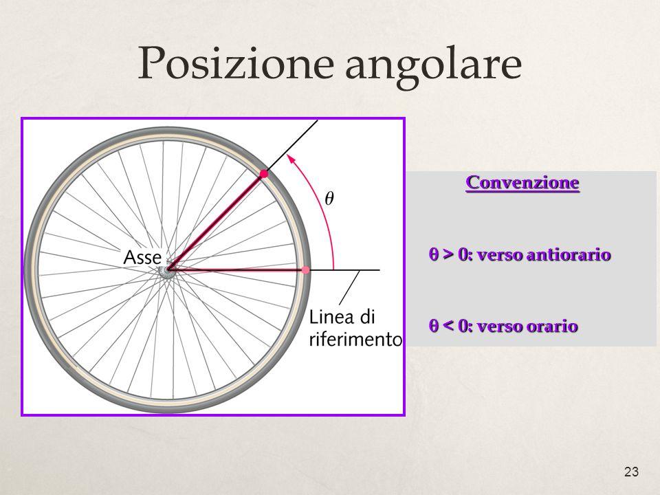 Posizione angolare Convenzione q > 0: verso antiorario