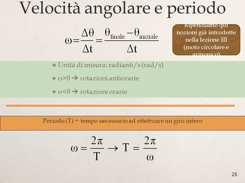 Velocità angolare e periodo