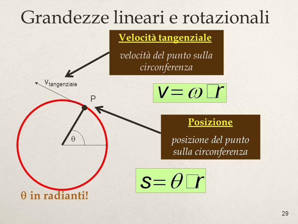 Grandezze lineari e rotazionali