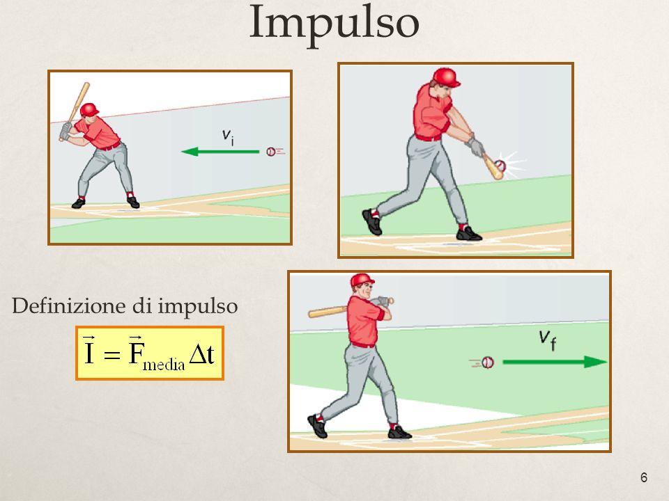 Impulso Definizione di impulso