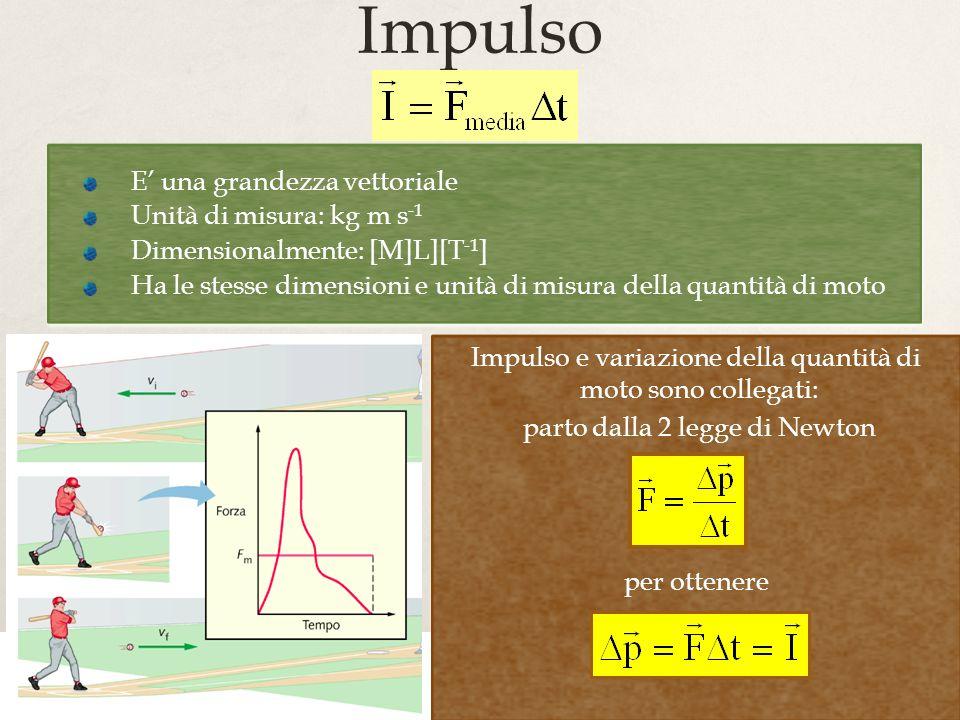 Impulso E' una grandezza vettoriale Unità di misura: kg m s-1