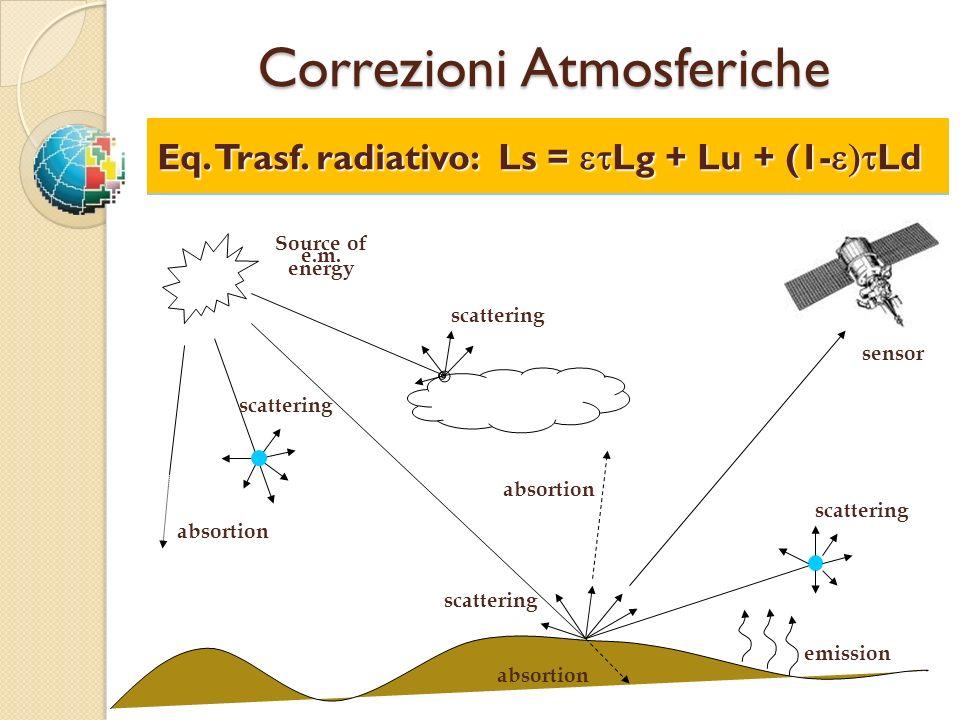 Correzioni Atmosferiche