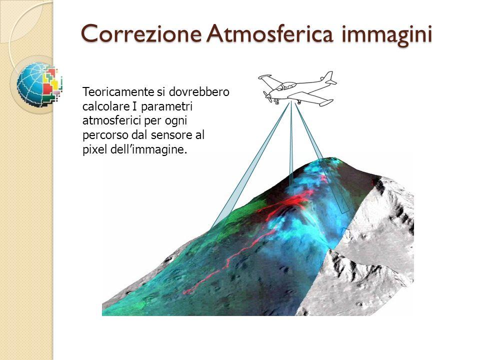 Correzione Atmosferica immagini