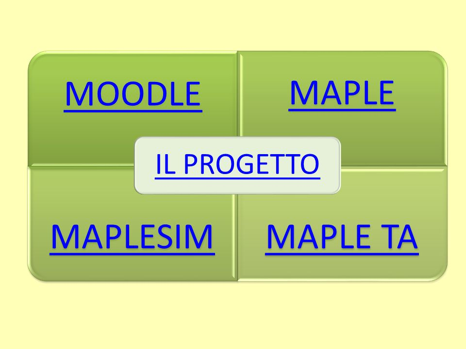 IL PROGETTO MOODLE MAPLE MAPLESIM MAPLE TA
