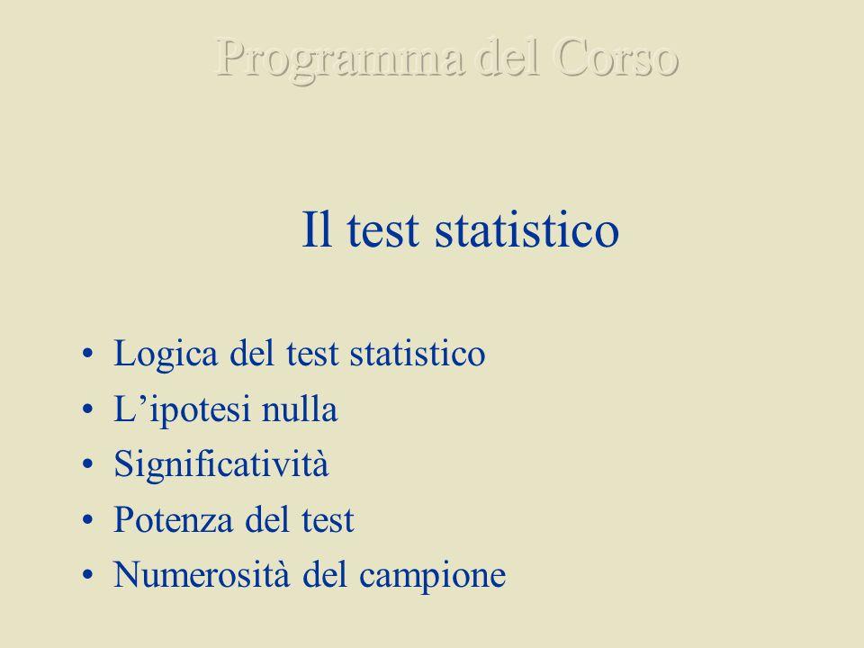 Programma del Corso Il test statistico Logica del test statistico