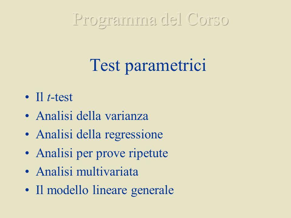 Programma del Corso Test parametrici Il t-test Analisi della varianza