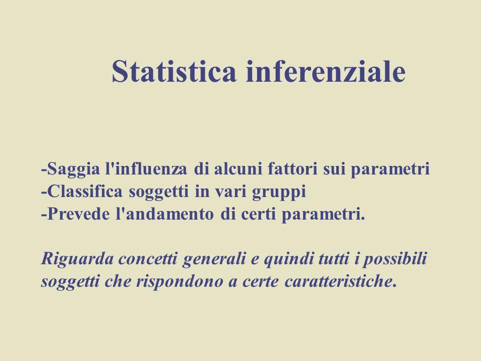 Statistica inferenziale