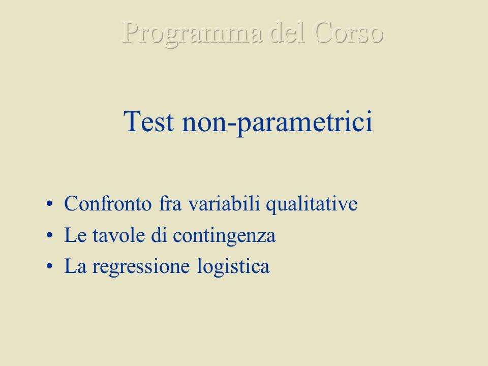 Programma del Corso Test non-parametrici