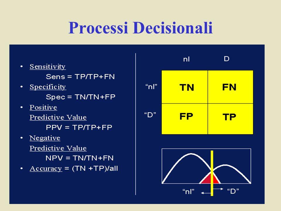 Processi Decisionali