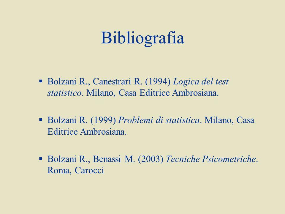 Bibliografia Bolzani R., Canestrari R. (1994) Logica del test statistico. Milano, Casa Editrice Ambrosiana.