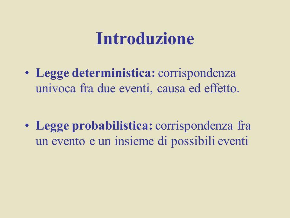 Introduzione Legge deterministica: corrispondenza univoca fra due eventi, causa ed effetto.