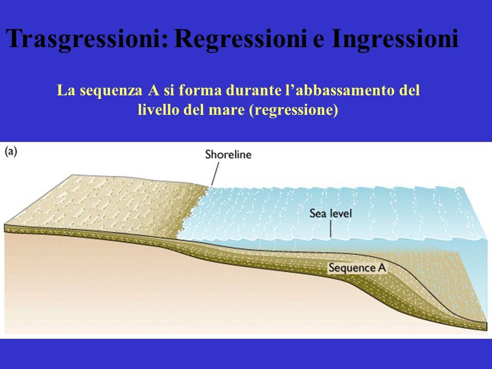 Trasgressioni: Regressioni e Ingressioni