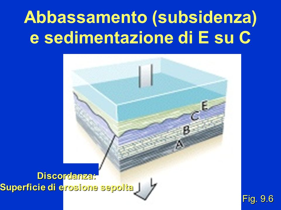 Abbassamento (subsidenza) e sedimentazione di E su C