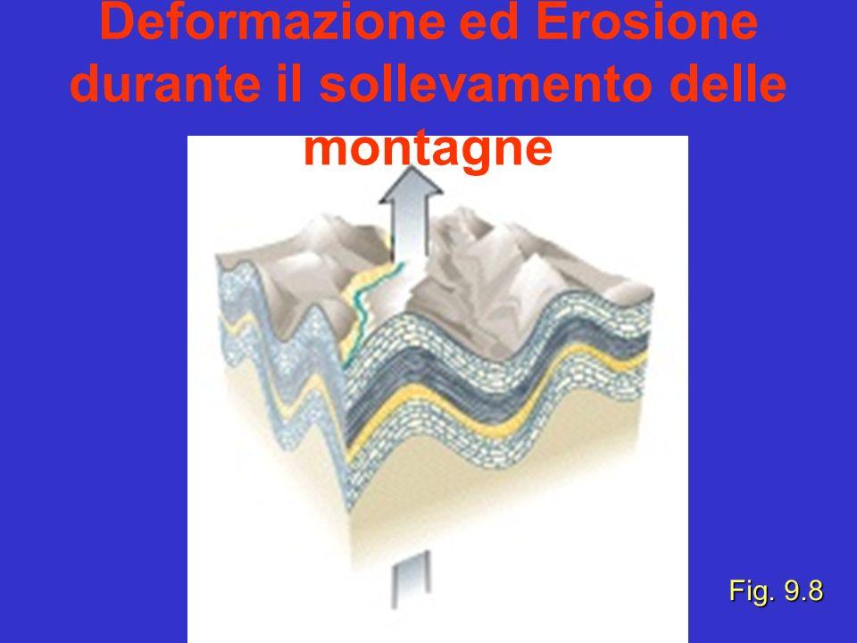 Deformazione ed Erosione durante il sollevamento delle montagne