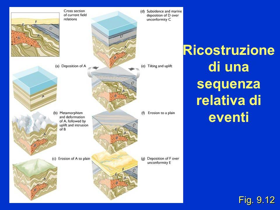 Ricostruzione di una sequenza relativa di eventi