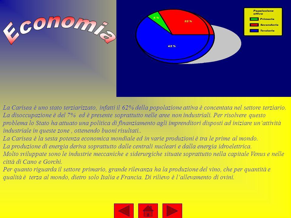 Economia La Carisea è uno stato terziarizzato, infatti il 62% della popolazione attiva è concentata nel settore terziario.