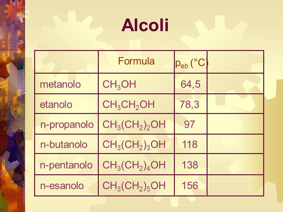 Alcoli Formula peb (°C) metanolo CH3OH 64,5 etanolo CH3CH2OH 78,3