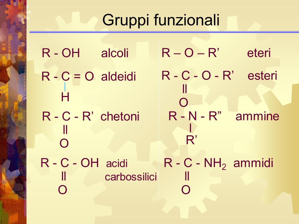Gruppi funzionali R - OH alcoli R – O – R' eteri R - C = O aldeidi H