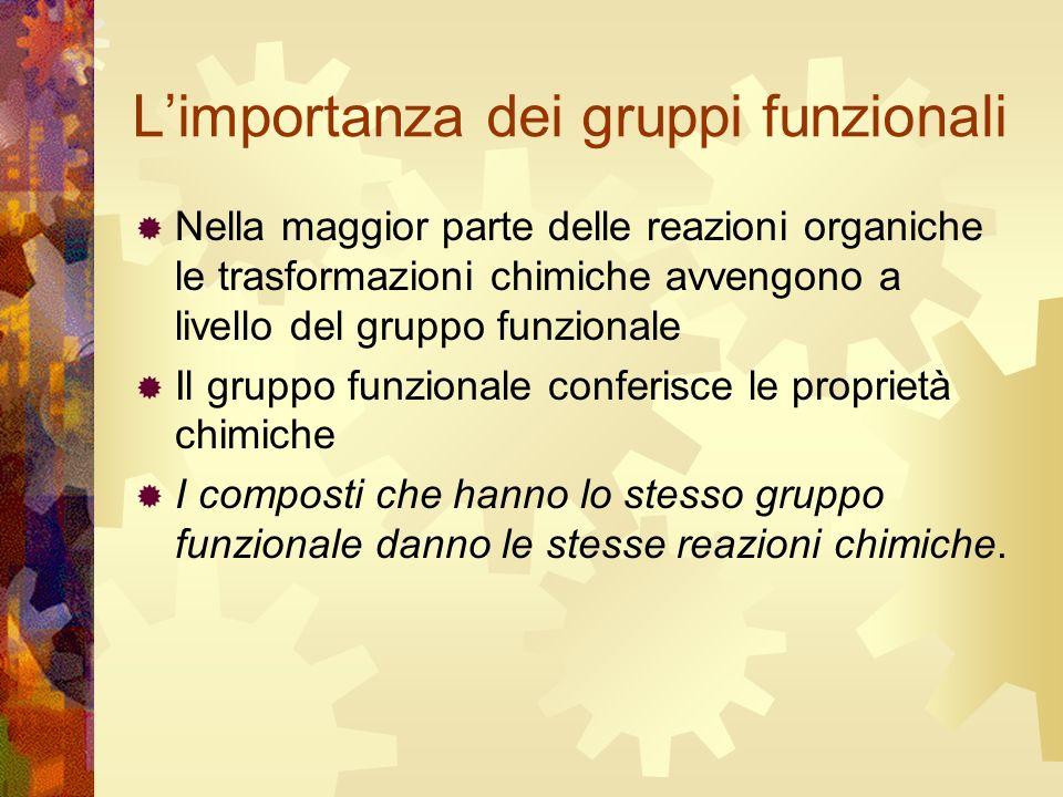 L'importanza dei gruppi funzionali