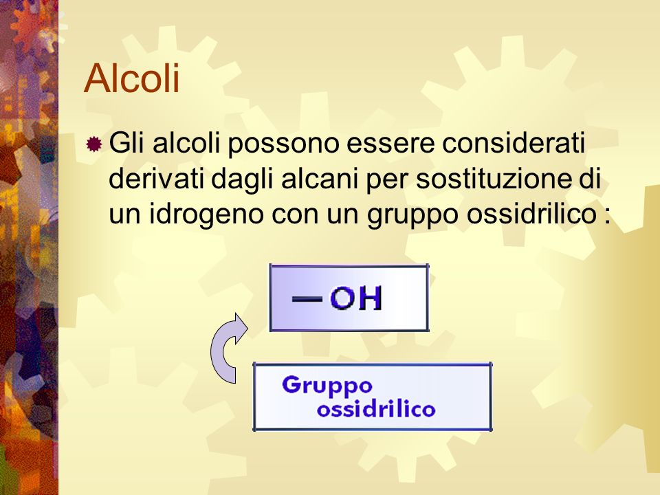 Alcoli Gli alcoli possono essere considerati derivati dagli alcani per sostituzione di un idrogeno con un gruppo ossidrilico :