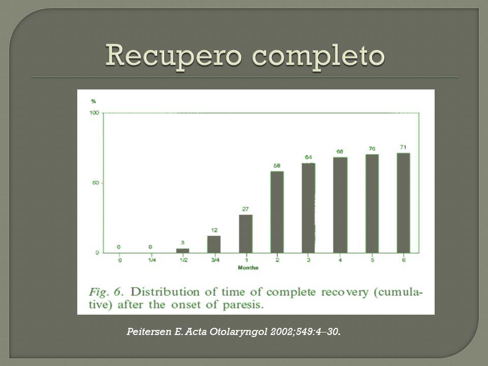 Recupero completo Peitersen E. Acta Otolaryngol 2002;549:4–30.