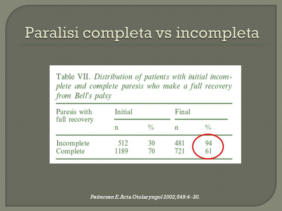Paralisi completa vs incompleta