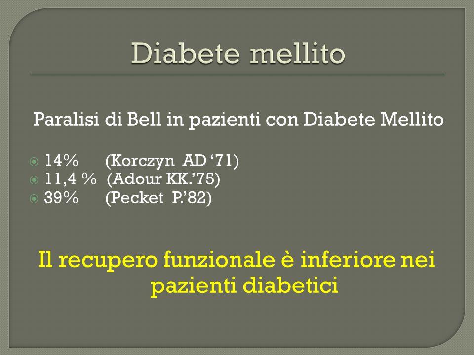 Il recupero funzionale è inferiore nei pazienti diabetici