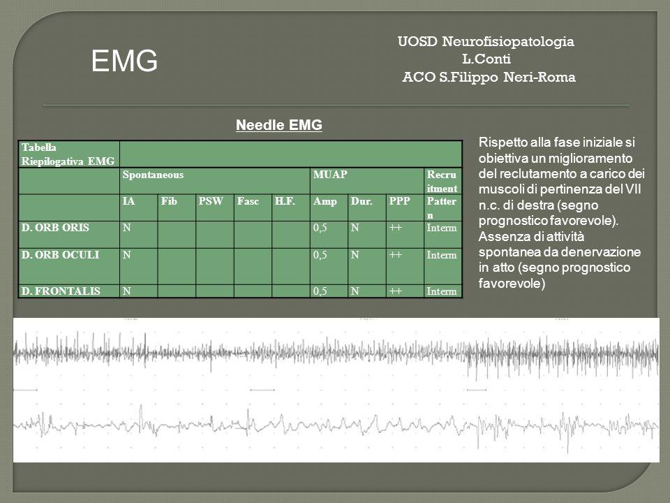 EMG UOSD Neurofisiopatologia L.Conti ACO S.Filippo Neri-Roma