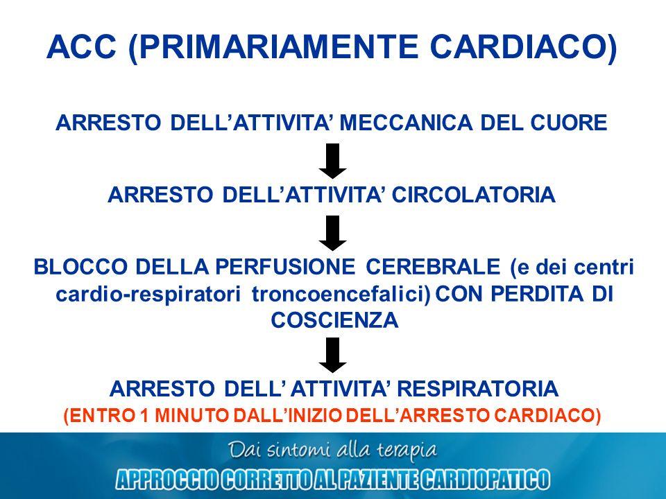 ACC (PRIMARIAMENTE CARDIACO)