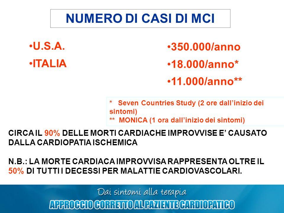 NUMERO DI CASI DI MCI U.S.A. 350.000/anno ITALIA 18.000/anno*
