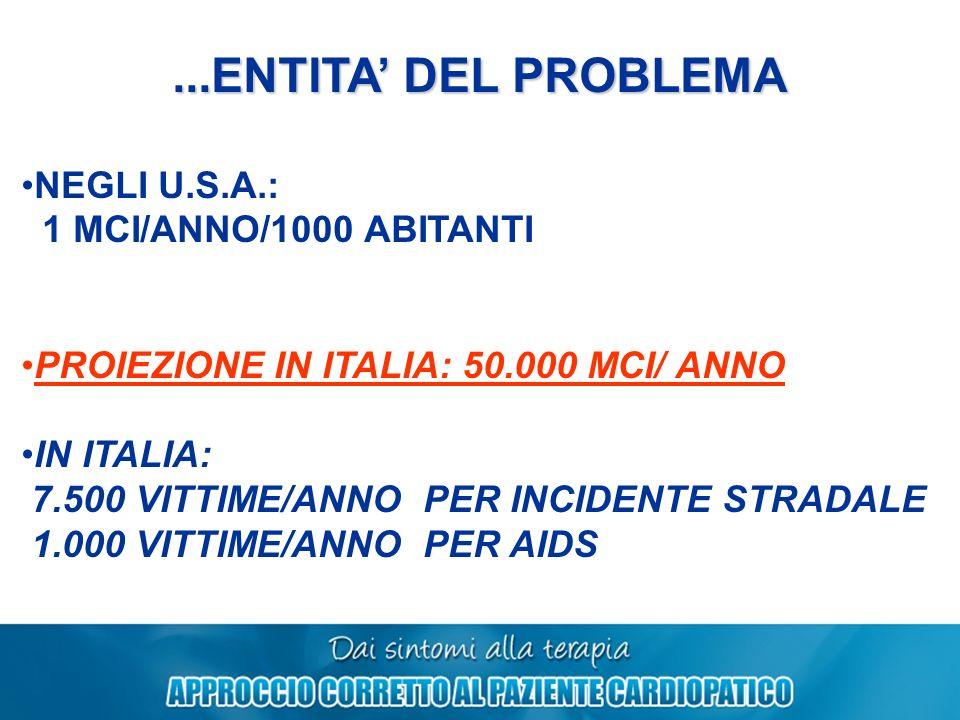 ...ENTITA' DEL PROBLEMA NEGLI U.S.A.: 1 MCI/ANNO/1000 ABITANTI