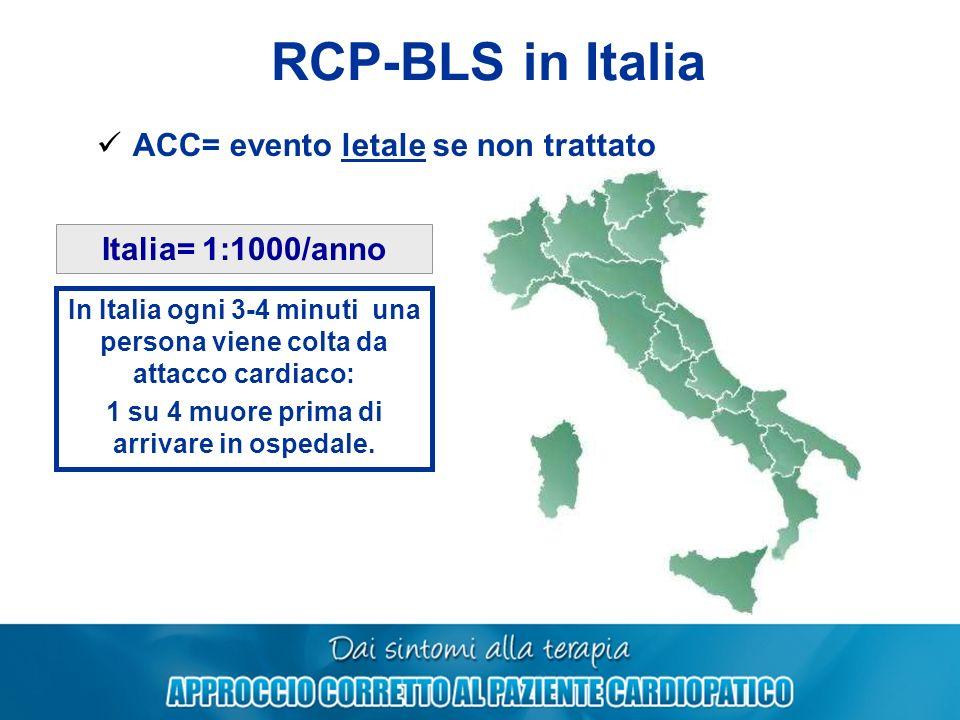 RCP-BLS in Italia ACC= evento letale se non trattato