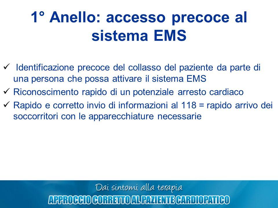 1° Anello: accesso precoce al sistema EMS