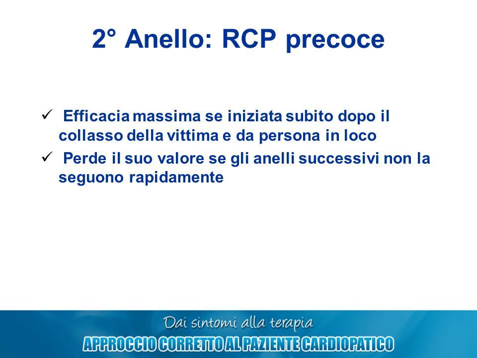 2° Anello: RCP precoce Efficacia massima se iniziata subito dopo il collasso della vittima e da persona in loco.