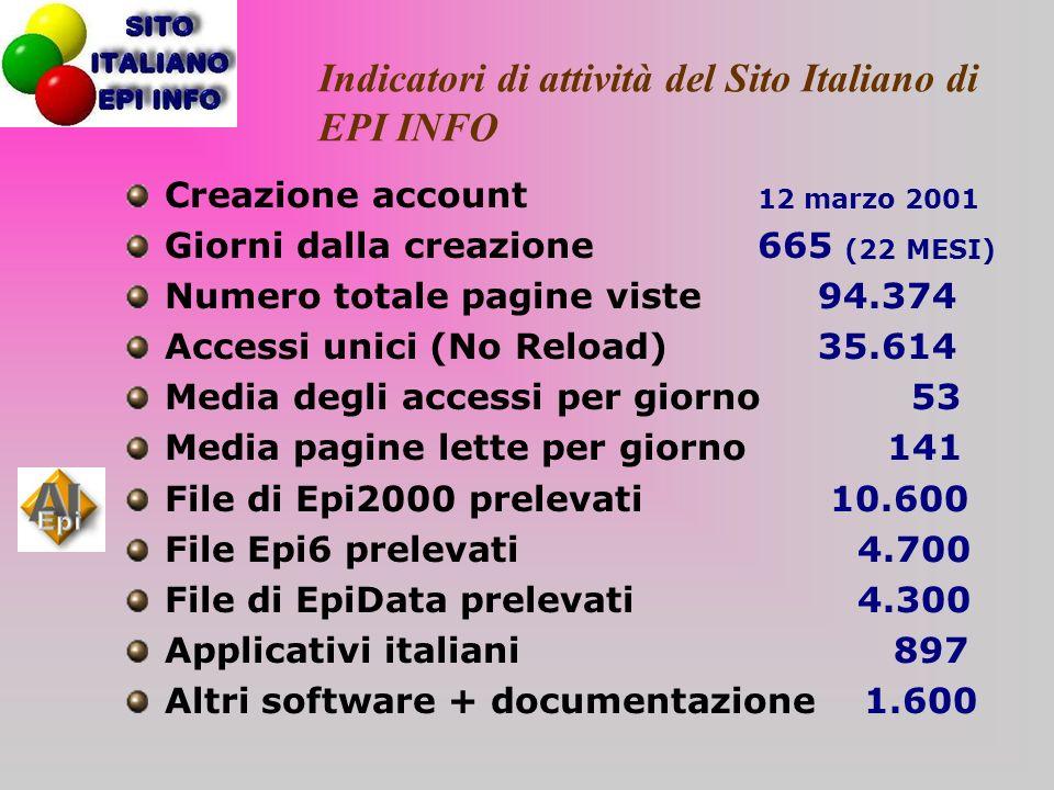 Indicatori di attività del Sito Italiano di EPI INFO