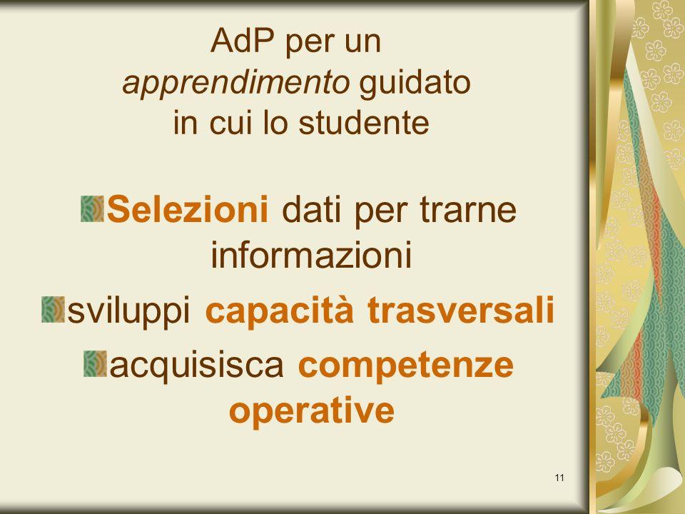 AdP per un apprendimento guidato in cui lo studente