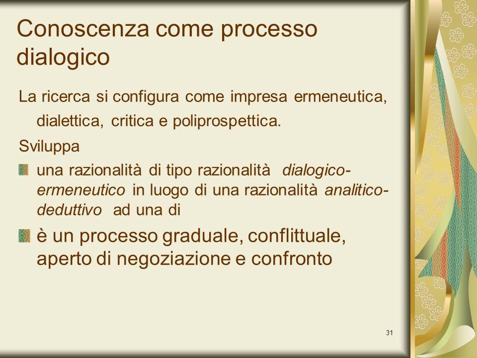 Conoscenza come processo dialogico