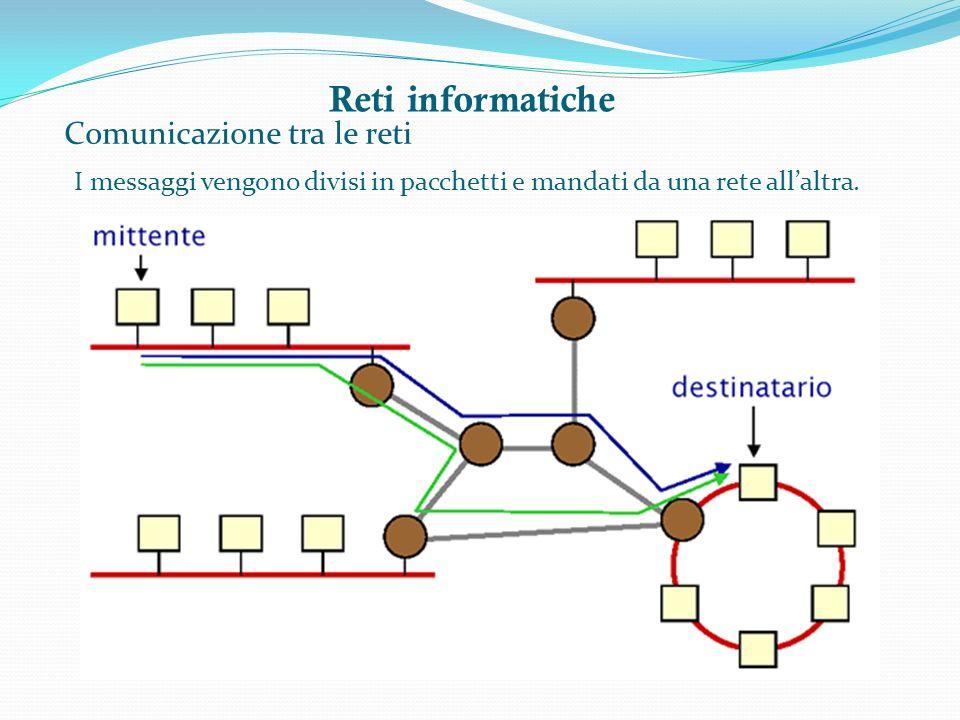 Reti informatiche Comunicazione tra le reti