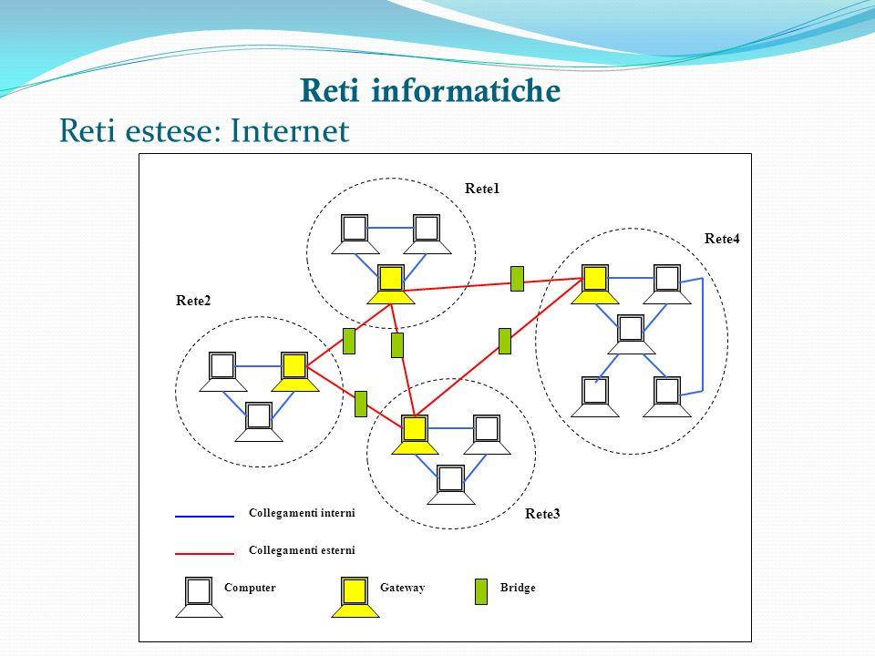 Reti informatiche Reti estese: Internet Rete1 Rete4 Rete2 Rete3