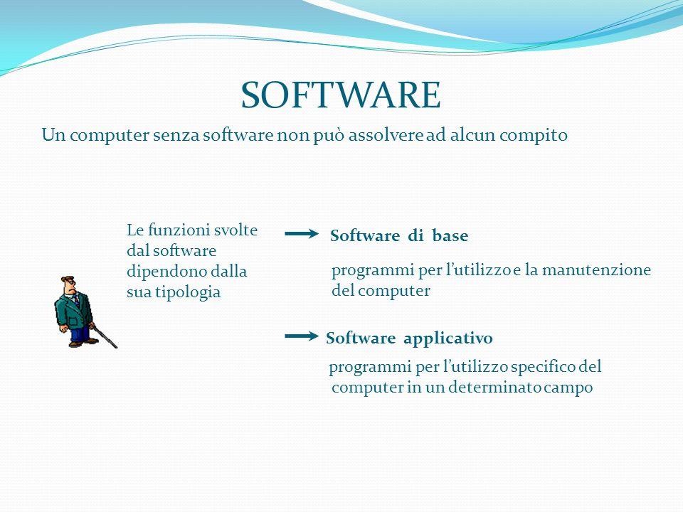 SOFTWARE Un computer senza software non può assolvere ad alcun compito