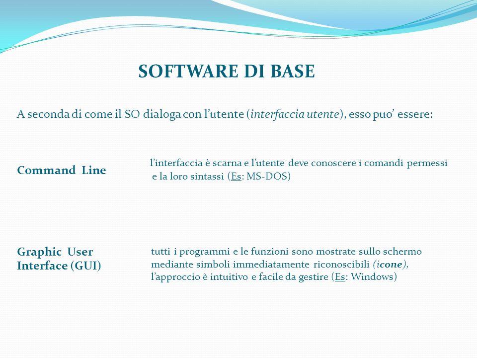 SOFTWARE DI BASE A seconda di come il SO dialoga con l'utente (interfaccia utente), esso puo' essere: