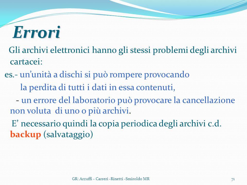 Errori Gli archivi elettronici hanno gli stessi problemi degli archivi cartacei: es.- un'unità a dischi si può rompere provocando.
