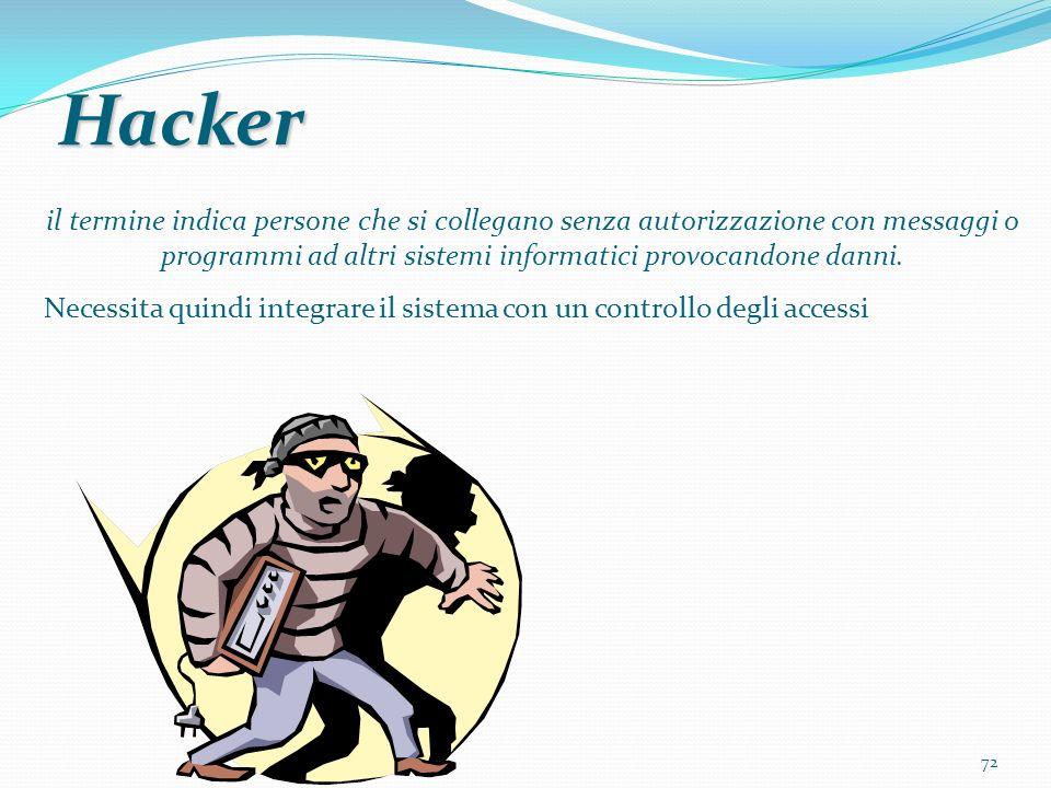Hacker il termine indica persone che si collegano senza autorizzazione con messaggi o programmi ad altri sistemi informatici provocandone danni.