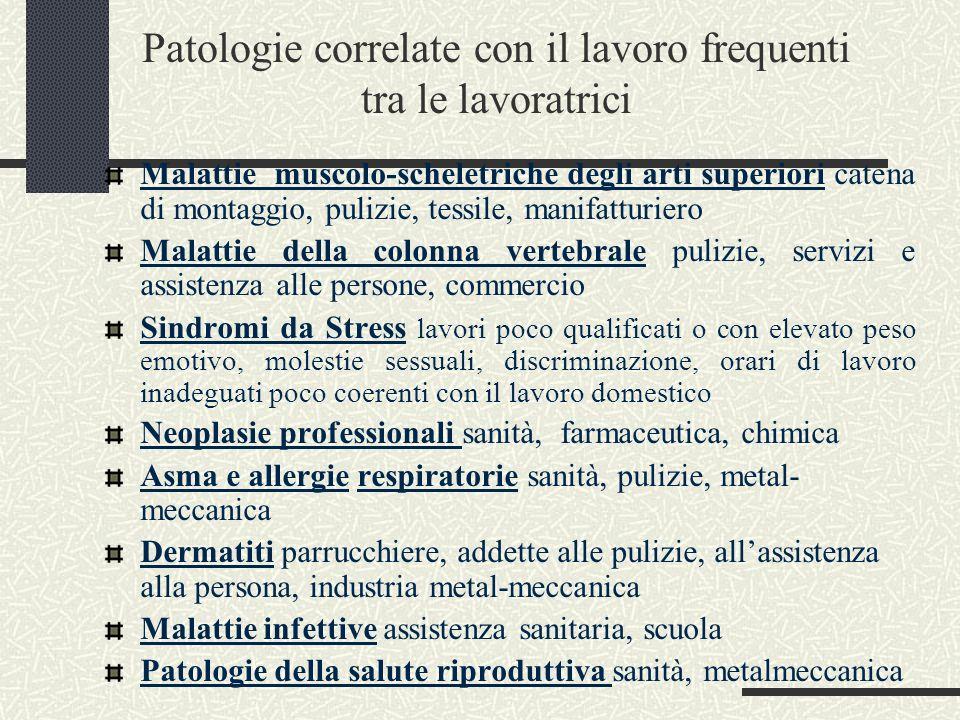 Patologie correlate con il lavoro frequenti tra le lavoratrici