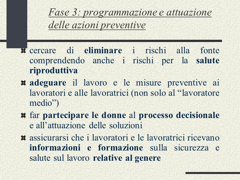 Fase 3: programmazione e attuazione delle azioni preventive