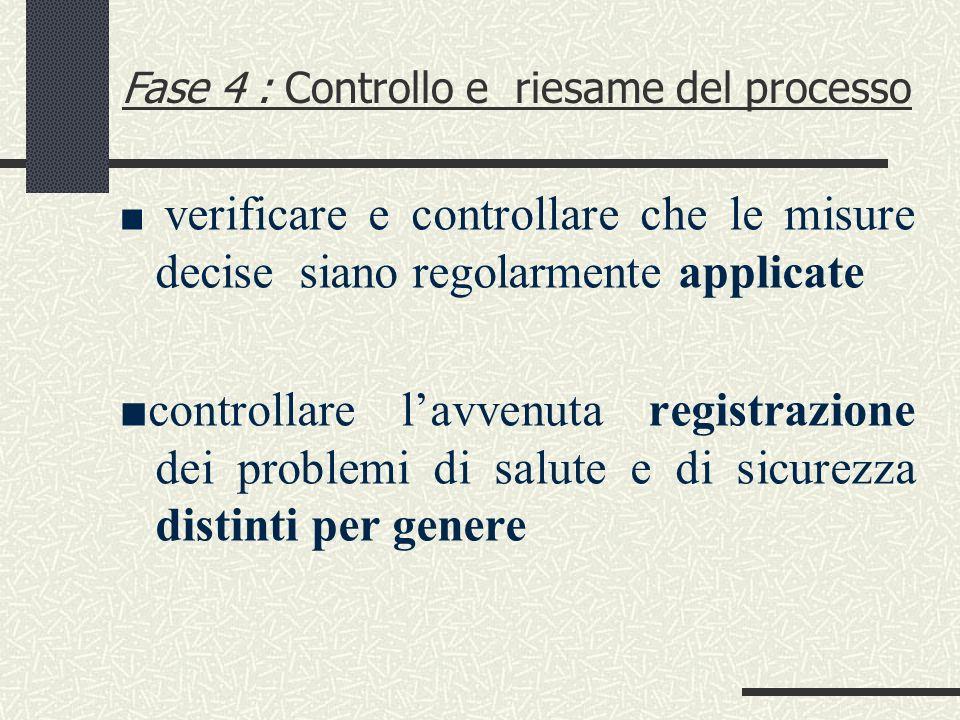 Fase 4 : Controllo e riesame del processo
