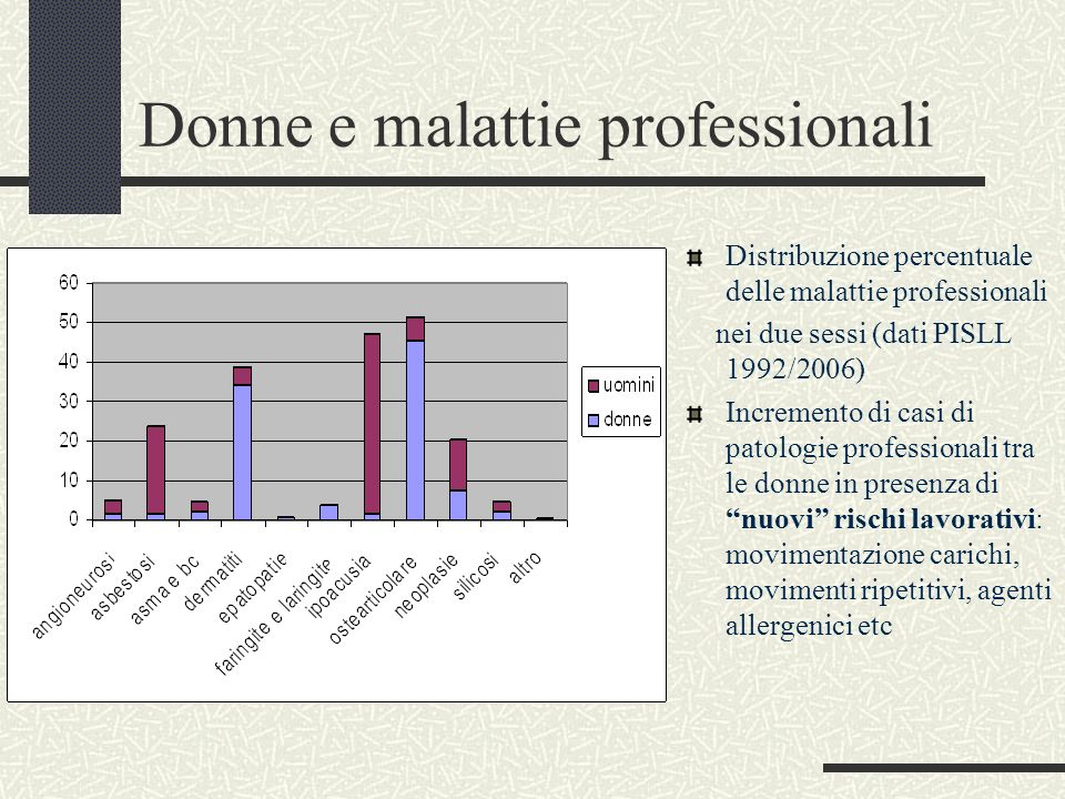 Donne e malattie professionali