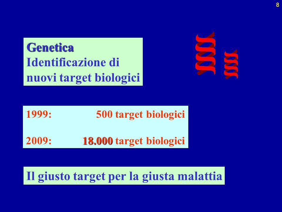 nuovi target biologici