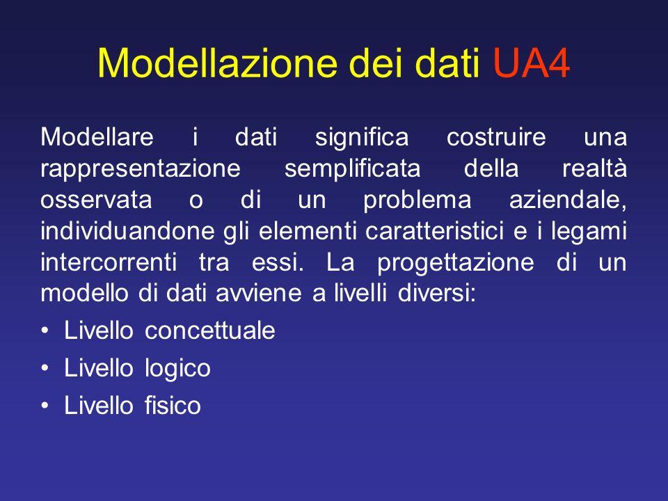 Modellazione dei dati UA4